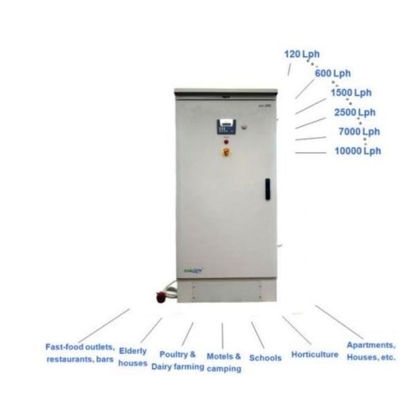 Aquacentrum-eco-2400-hochleistungs-ionisierer_3