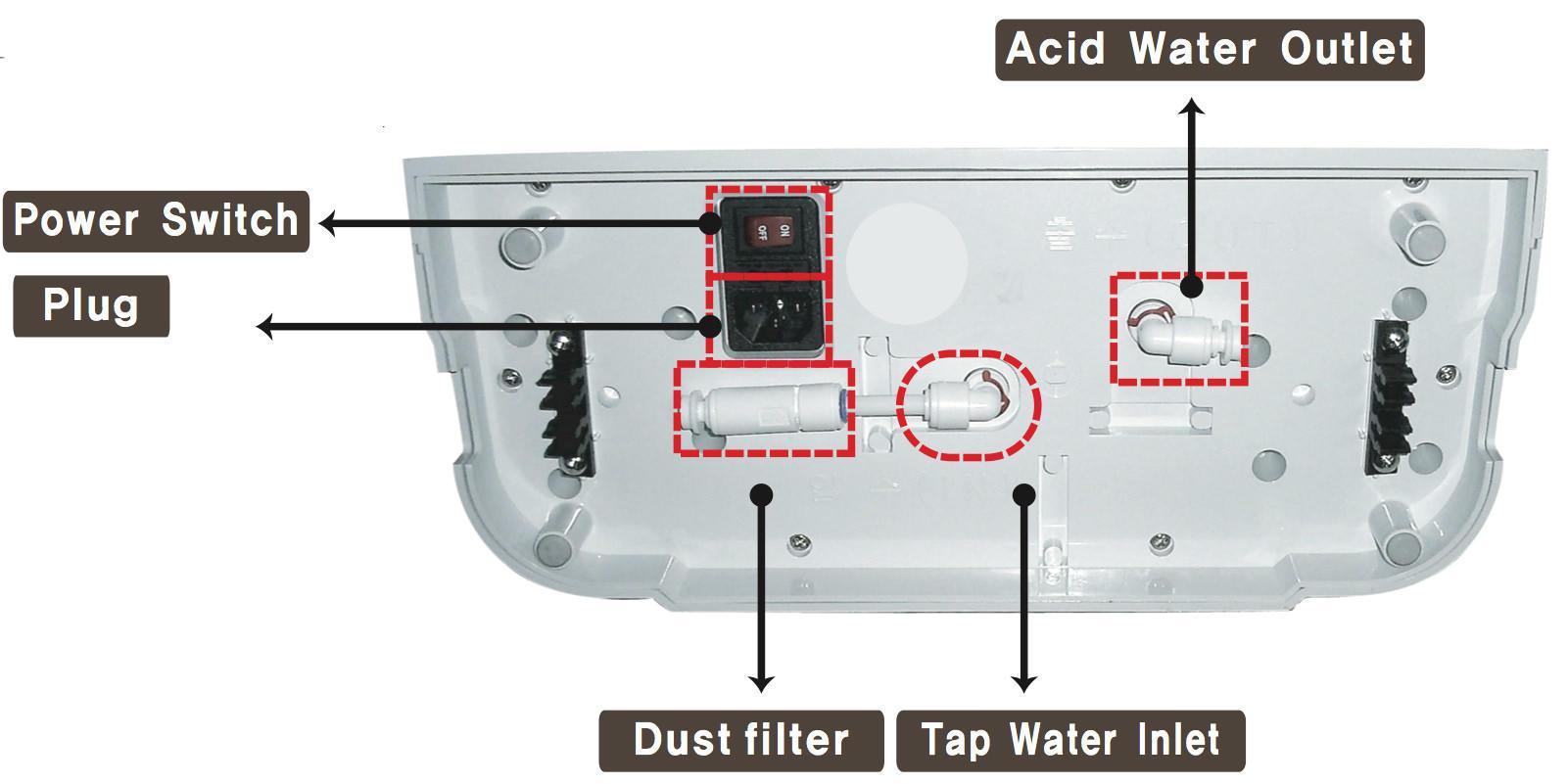 EOS TOUCH Wasserionisierer - Ansicht von unten auf die Anschlüsse