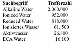 FAQ Roberts Jan-Trefferzahl