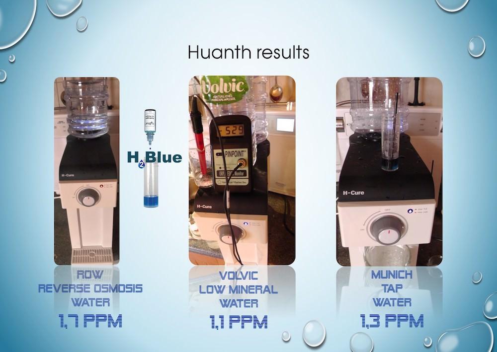 Huanth HIM Hydrogen Water Generator Zontos - Test molecular hydrogen water 1000