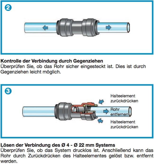 Loesen-Steckverbinder-1-4-zoll-Schlauch