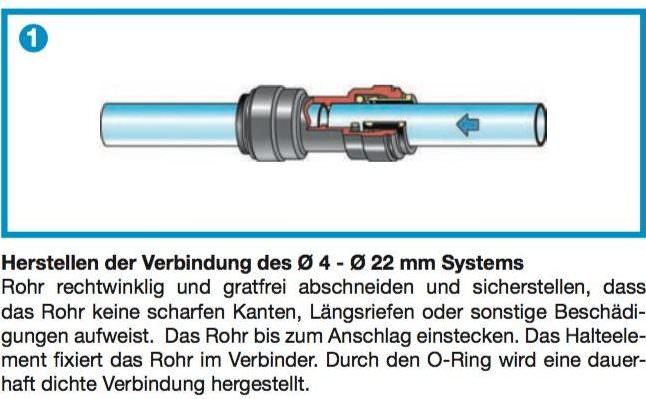 Quick-Fitting Vorbereiten-Steckverbinder-1-4-zoll-Schlauch