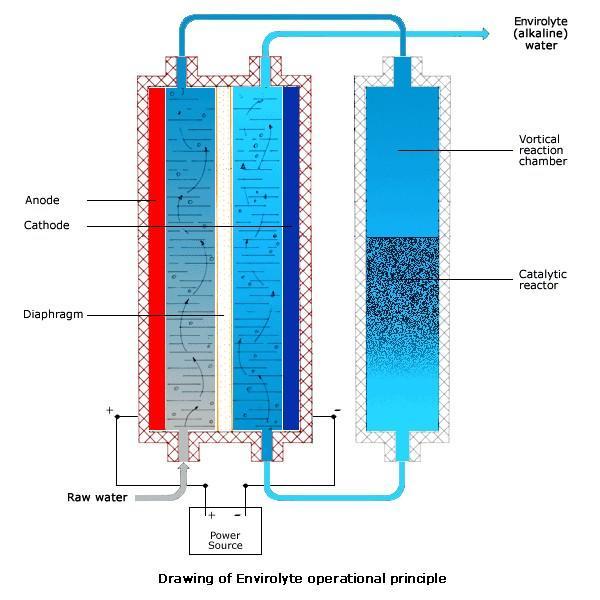Aquacentrum-eco-600-industrie-ionisierer_2