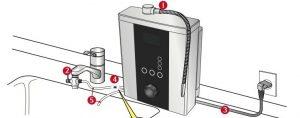 Installation-am-Wasserhahn-flascher