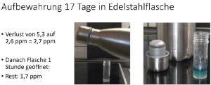 Edelstahlflasche-2