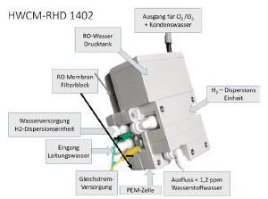 HIM-Ionisierer-Wasserstoff-Infusions-Maschinen-1