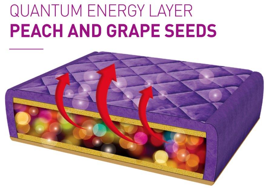 Orgone BioMat Healthmat peach grapeseed layer
