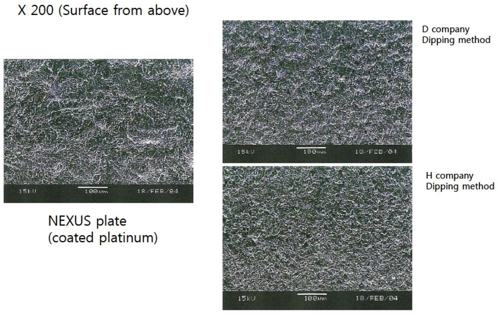 Unterschiede der Beschichtungsverfahren bei Elektroden fuer Wasserionisierer-1