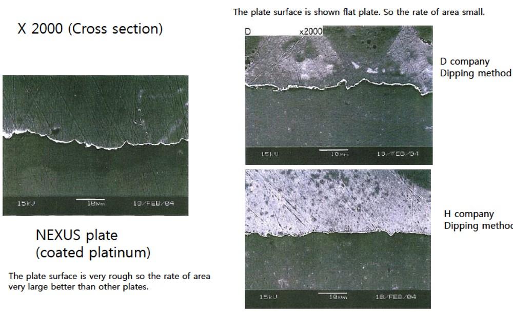 Unterschiede der Beschichtungsverfahren bei Elektroden fuer Wasserionisierer-4