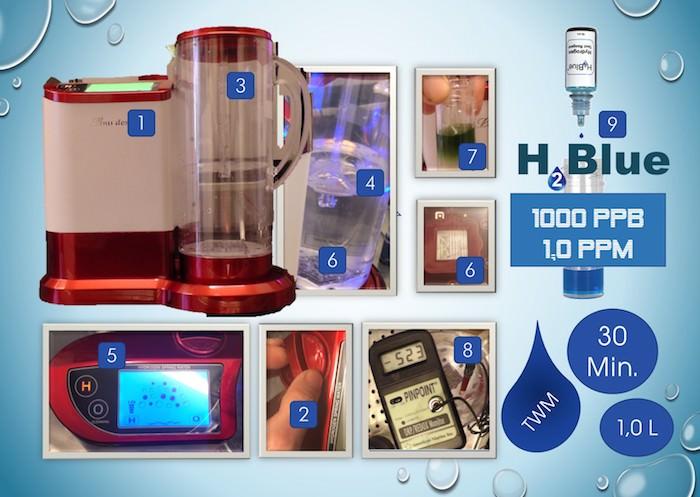 Lourdes Wasserstoff Wasser Generator - Analytik durch K H Asenbaum 700