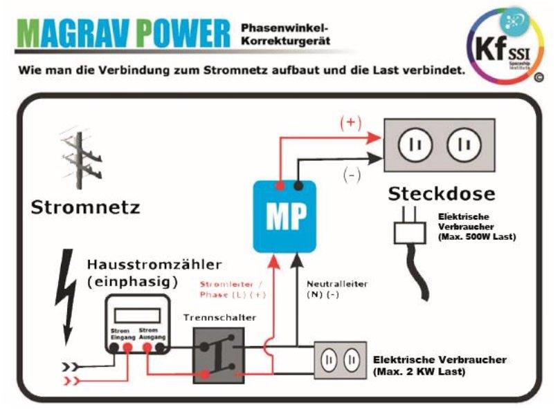 Großzügig Was Macht Der Neutralleiter In Einer Elektrischen ...