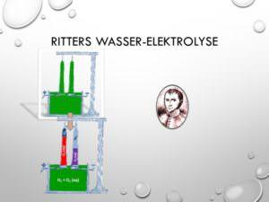 09-Ritters Wasser - Elektrolyse