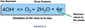 Zusammenhang zwischen dem geloesten H2 - ph-Wert und Redoxpotential Oxidation und Reduktion Equation 2