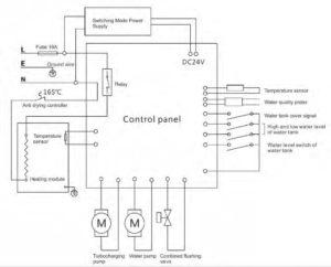 OSMOVEDA-Umkehrosmose-Anlage-mit-Heisswasserfunktion-Schaltdiagramm