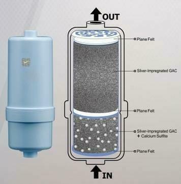 Bionlite-Titanion-Eco-Extra-Eco-Basic-nicht-bei-Eco-Junior