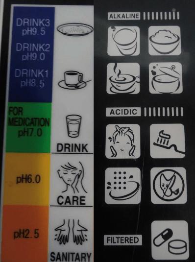 FAQ Ac pH-Wert Trinkempfehlung