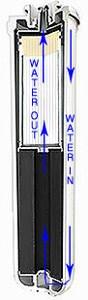 aquaphor-Filter-Kartusche-K7B-von-Innen