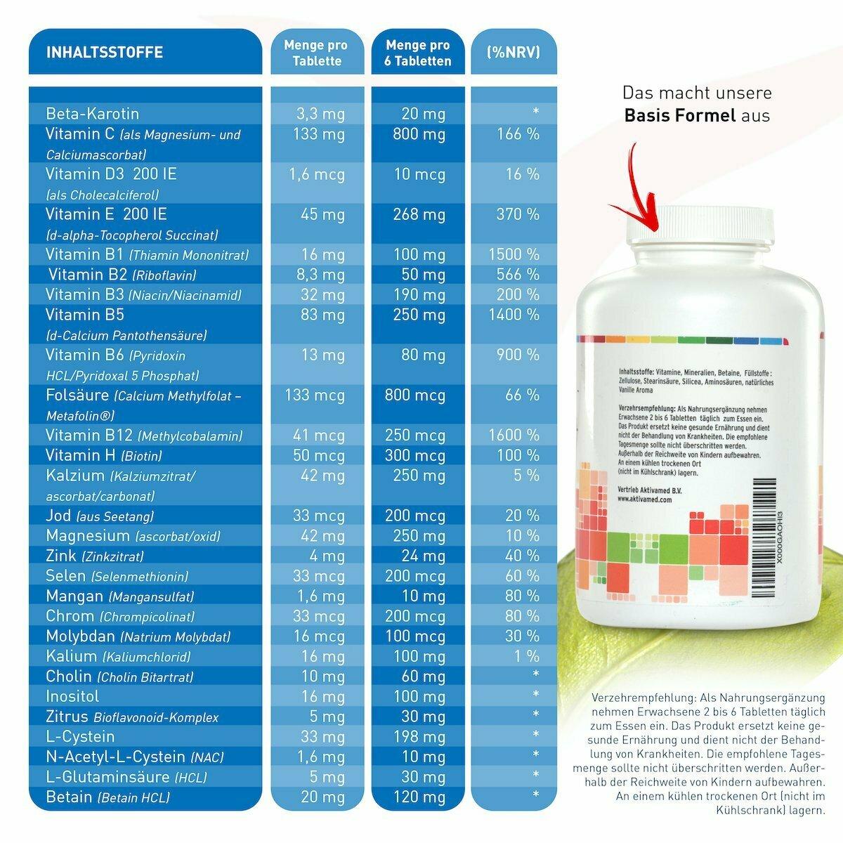 Aktivamed - Die Basis Formel - Nahrungserganzung Inhalt 1200