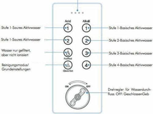 Display Aquavolta Basic Wasserionisierer 7 Elektroden