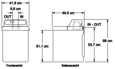 Technische-Daten-magnetic-Enthärtungsanlage