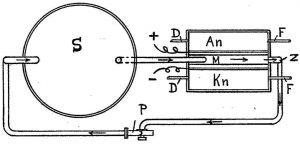 Diagram Reichspatent DE 383666