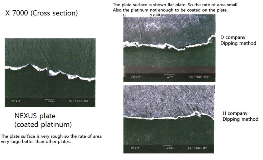 Unterschiede der Beschichtungsverfahren bei Elektroden fuer Wasserionisierer-5