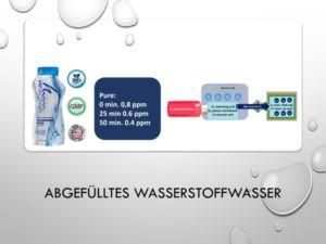 34-Abgefülltes Wasserstoffwasser